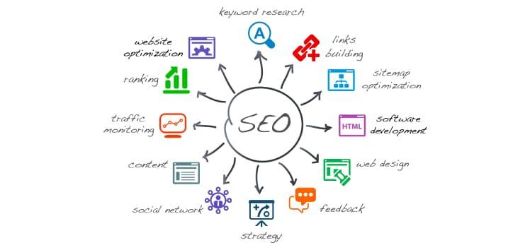 seo for salon online reviews